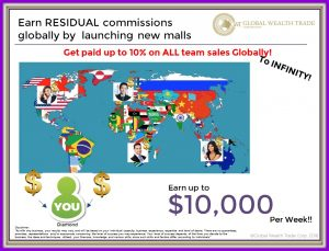 Opulence Global Powerful Variable™ Compensation Plan